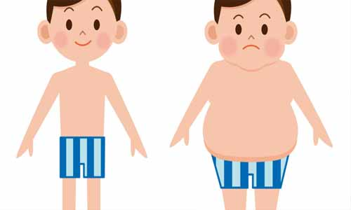 Taller the children, higher the risk of developing obesity: Study