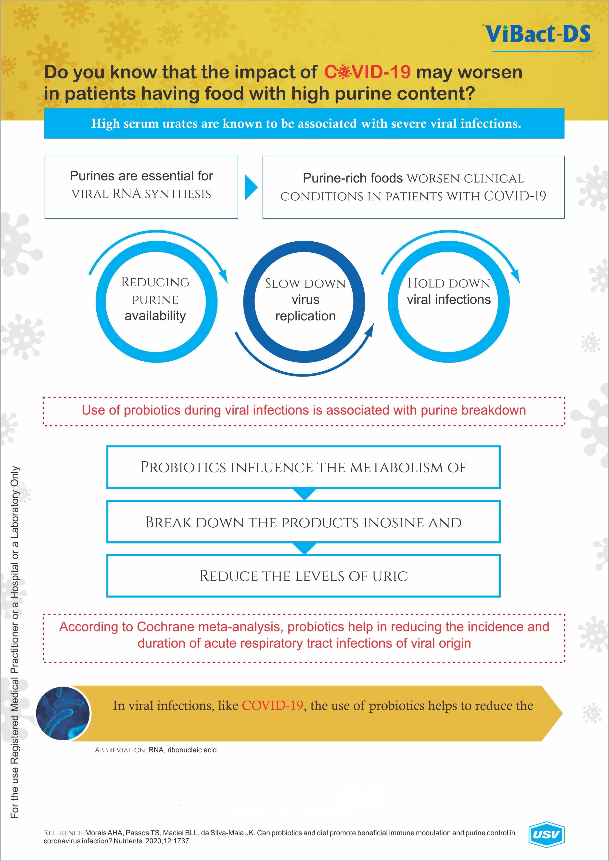 Vibactds-prebiotics-probiotics-preprobiotics