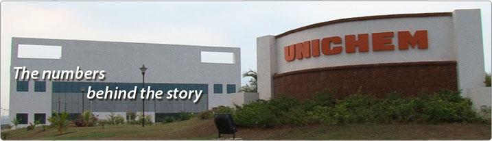 Unichem Laboratories receives FDA approval on asthma drug
