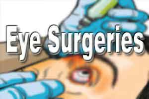 Chennai: Hospital fined Rs 1.29 Lakhs over botched eye surgery
