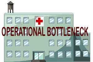 HP: ESIC medical college in operational bottleneck