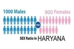 sex ratio in haryana