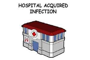 Health ministry issues guidelines to control hospital infections