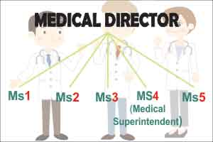 Different MS for different departments at Delhi government hospitals