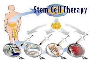 ICMR Invites Doctors, Experts, Societies to submit scientific evidence for stem cell therapy