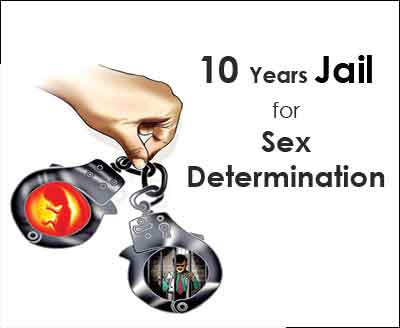 Rajasthan: 10 years jail for PC-PNDT violations from now on