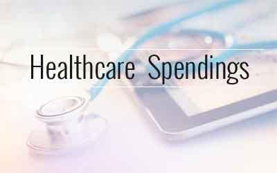 Per capita health expenses in India only at Rs 3900