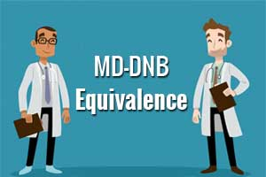 MD-DNB Equivalence: ANBAI to submit Charter of Demands to PM, HM