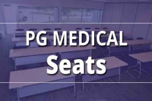 Maximum PG Medical Seats in Anesthesia, following by Gynecology: Report