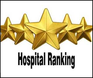 Ranking of Hospitals: AIIMS ranked 1st in NIRF Ranking but 14th on Mera Aspataal App